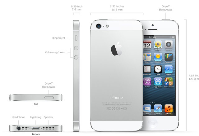 iPhone 5 Layout