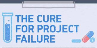 Cure for Project Failure