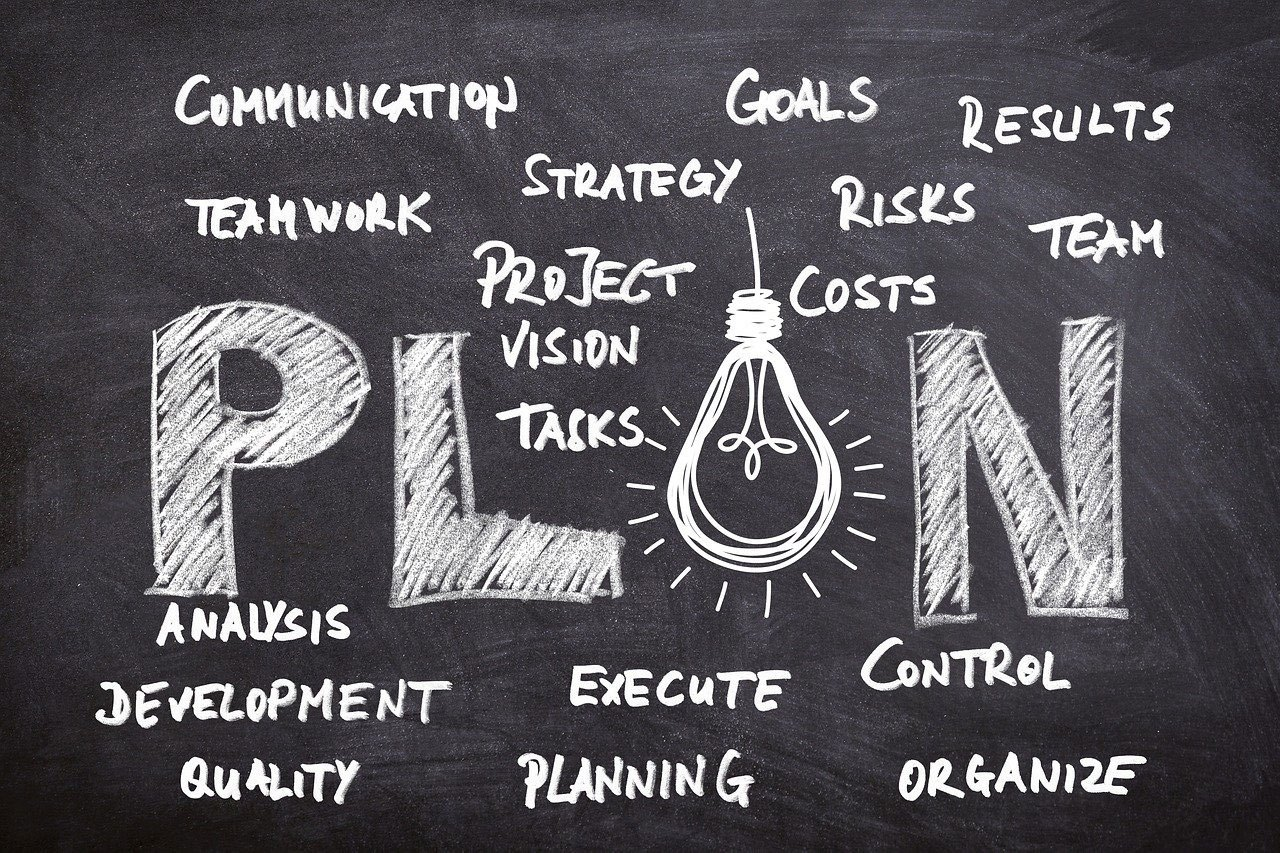 Business Plan and Ideas